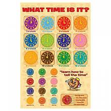 """Постер """"Который час?"""""""