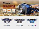 Ліхтар налобний Fenix HL40R Cree XP-LHIV2 LED синій, фото 8