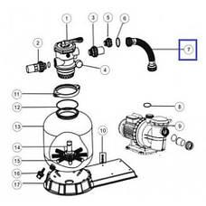 Фильтры и фильтрационные установки