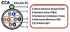 EH.LAN-25 Кабель UTP 4х2х0,51 CCA (наружный монтаж, со стальной проволокой) полиэтилен чёрный, фото 2