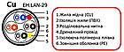 EH.LAN-29 Кабель UTP 4х2х0,51 Cu (наружный монтаж) полиэтилен чёрный, фото 2