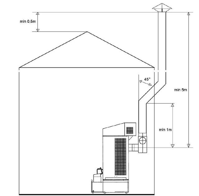 Рекомендуемое устройство дымохода печки MTM 17-33 кВт Фото