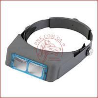 Бінокулярна лупа окуляри MG 81007-B + скляні лінзи