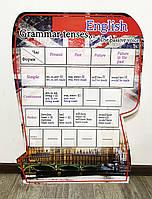 """""""Grammar tenses""""  the pasive voice 60 х 80 см"""