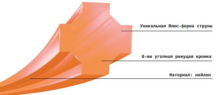 Струна косильная ECHO 3,3 мм 231 м квадратная, фото 2