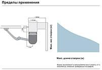 Комплект приводов для автоматизации распашных ворот Nice Pop KCE, фото 3