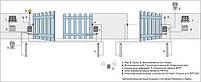 Комплект приводов для автоматизации распашных ворот Nice Pop KCE, фото 4
