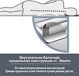 Двуспальная надувная кровать 203х152х46  WiFi, USB-порт Bestway 67708, фото 3