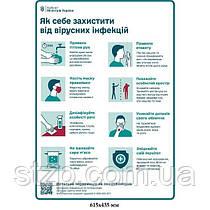 Плакат Рекомендации КМУ Как защитить себя от вирусных инфекций белый