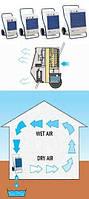 Осушители Воздуха, Осушитель, фото 1