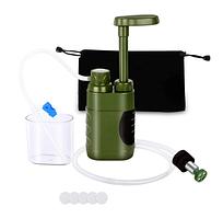 Портативний фільтр для води