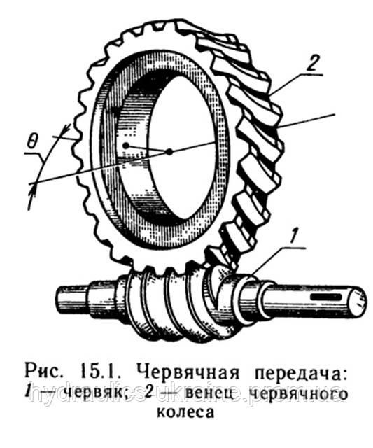 Червячный редуктор — механизм, который преобразует угловую скорость и крутящий момент