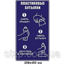 Табличка Сортировка мусора Инструкция как правильно выбрасывать пластиковые бутылки темно-синий фон