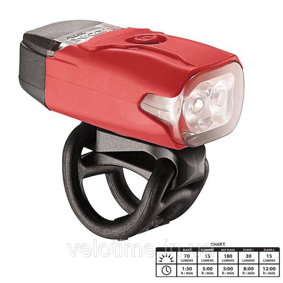Фонарь Lezyne LED KTV DRIVE FRONT 180 LUMEN (красный)