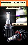 LED лампа H1 H3, УЗКИЙ ДИОД, ПРАВИЛЬНЫЙ ПУЧОК СВЕТА, (на ближний или дальний свет ), фото 3