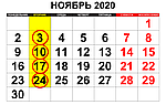 График обжарки кофе КНБК Ноябрь 2020