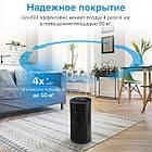 Очищувач повітря LEVOIT LV-H133-RBK , HEPA-ФІЛЬТР, 3 рівня фільтрації, фото 7