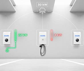 Коммерческие зарядные станции для бизнеса