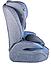 Автокресло Lionelo Nico Blue (LO.A.NI03), фото 2