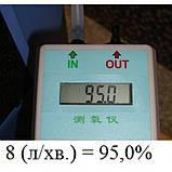 Медицинский кислородный концентратор JAY-10-4.0, фото 10