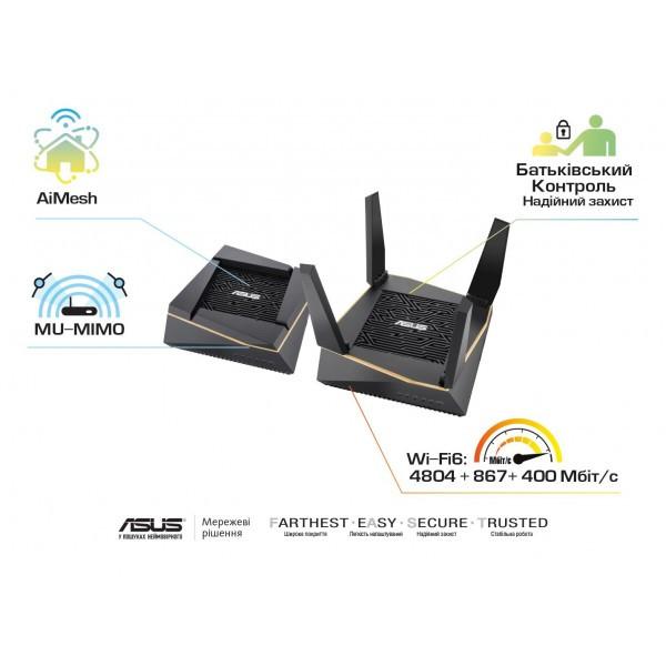 Беспроводной маршрутизатор Asus RT-AX92U 2 pack (AX6100, 4xGE LAN, 1xGE WAN, 1xUSB3.1, 1xUSB2.0, MU-MIMO, 6