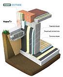 Шиповидная геомембрана Изолит Profi Geo 8, фото 5