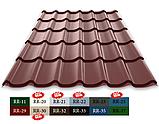 Металлочерепица Monterrey® Ruukki 30 matt/RM, 0.52 мм группа цветов basic, фото 2