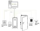 Устройство управления доступом в помещение по биометрии лиц и ладоней ZKTeco SpeedFace-V4L, фото 8
