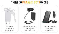 Зарядные устройства и кабеля для телефонов и планшетов