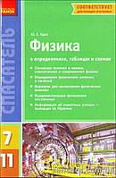 Спасатель. Физика в определениях, таблицах и схемах. 7 11 классы