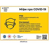 Плакат: Мифы про Ковид: защищают ли маски от коронавируса?