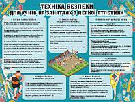 Техника безопасности по лёгкой атлетике