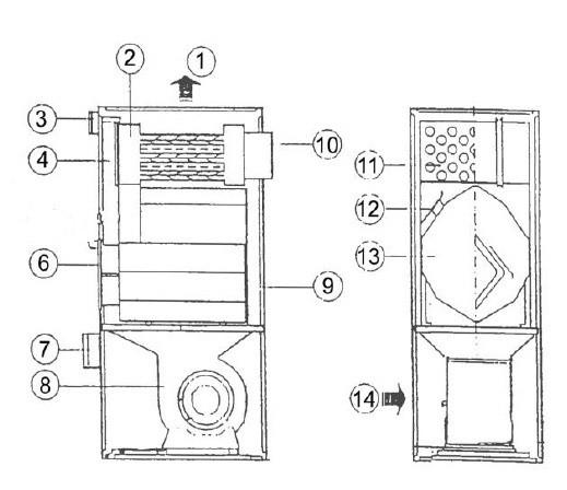 Конструкция Воздухонагреватель на отработке MTM M-35 (40 кВт)   Фото-1