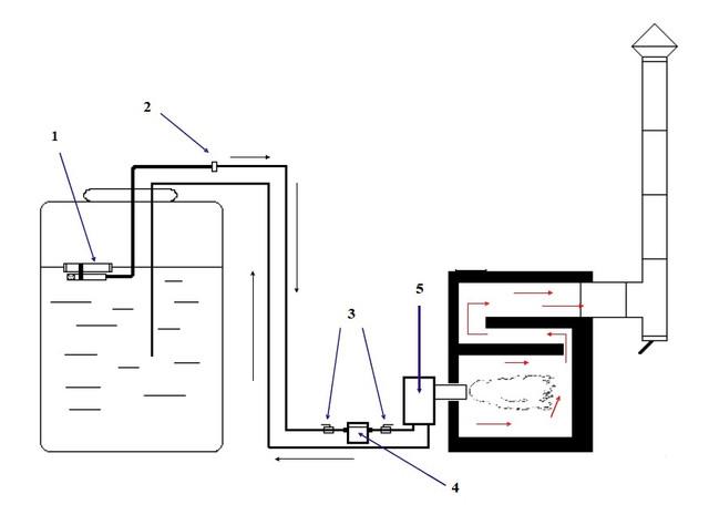 Топливная схема подключения Воздухонагреватель на отработке MTM M-35 (40 кВт) Фото