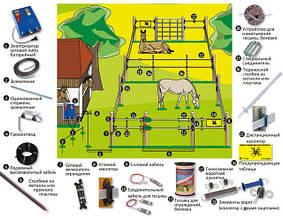 Электропастух | Комплектующие для электроизгороди | Электропоганялки