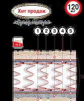 Матрас пружинный «СУПЕР-НЕПТУН» ТМ Велам