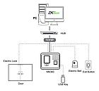 Система учета времени и доступа с биометрией лиц и пальцев ZKTeco MultiBio360, фото 7