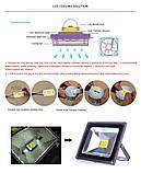 №10 Светодиод 30w 220v 6000K LEd 30w 220v Smart IC светодиодная матрица 30 ватт 220В с драйвером на борту, фото 6
