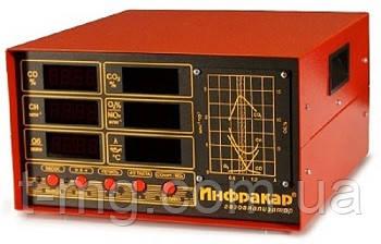 Газоанализатор 0 класс Инфракар