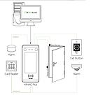 Прибор управления доступом с журналом рабочего времени ZKTeco Mini AC Plus, фото 5