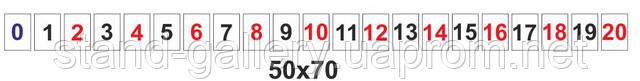 цифры и буквы, учить считать детей, развитие детей