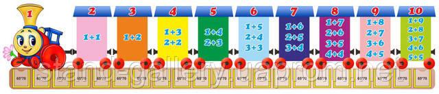 примеры счета, дидактическая игра