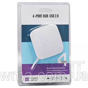 Card Reader +USB Hub