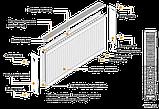 Радиатор стальной панельный KALDE 22 низ 600х1500, фото 3