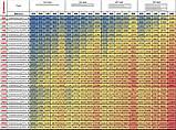 Радиатор стальной панельный KALDE 22 низ 600х1500, фото 4