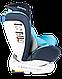 Детское автокресло Lionelo BASTIAAN BLUE  (white base), фото 4