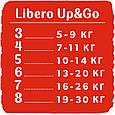 Підгузки-трусики Libero Up&Go 4 (7-11кг), 44шт, фото 6