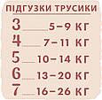 Підгузки-трусики Libero Touch 7 (16-26кг), 30шт, фото 4
