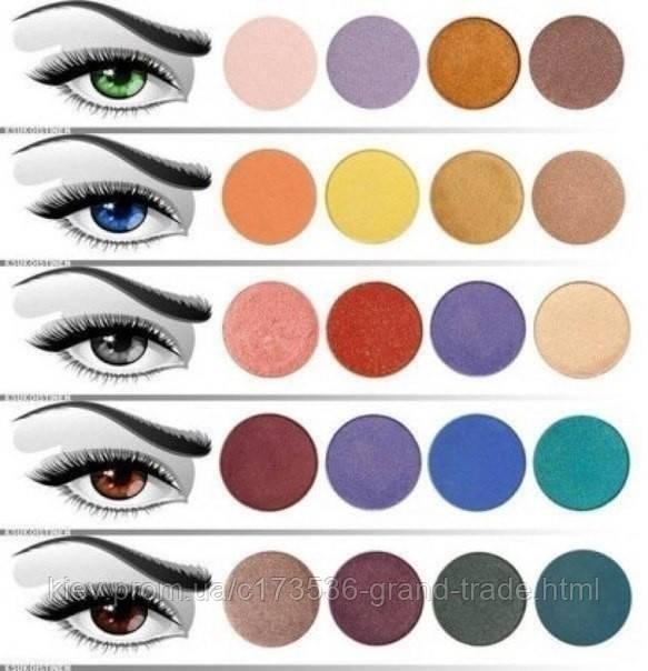 Как правильно подобрать цвет теней к глазам?