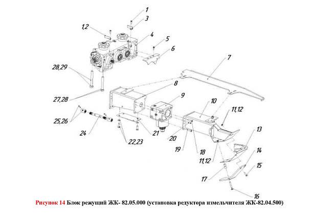 Блок режущий ЖК- 82.05.000 (установка редуктора измельчителя ЖК-82.04.500), фото 2